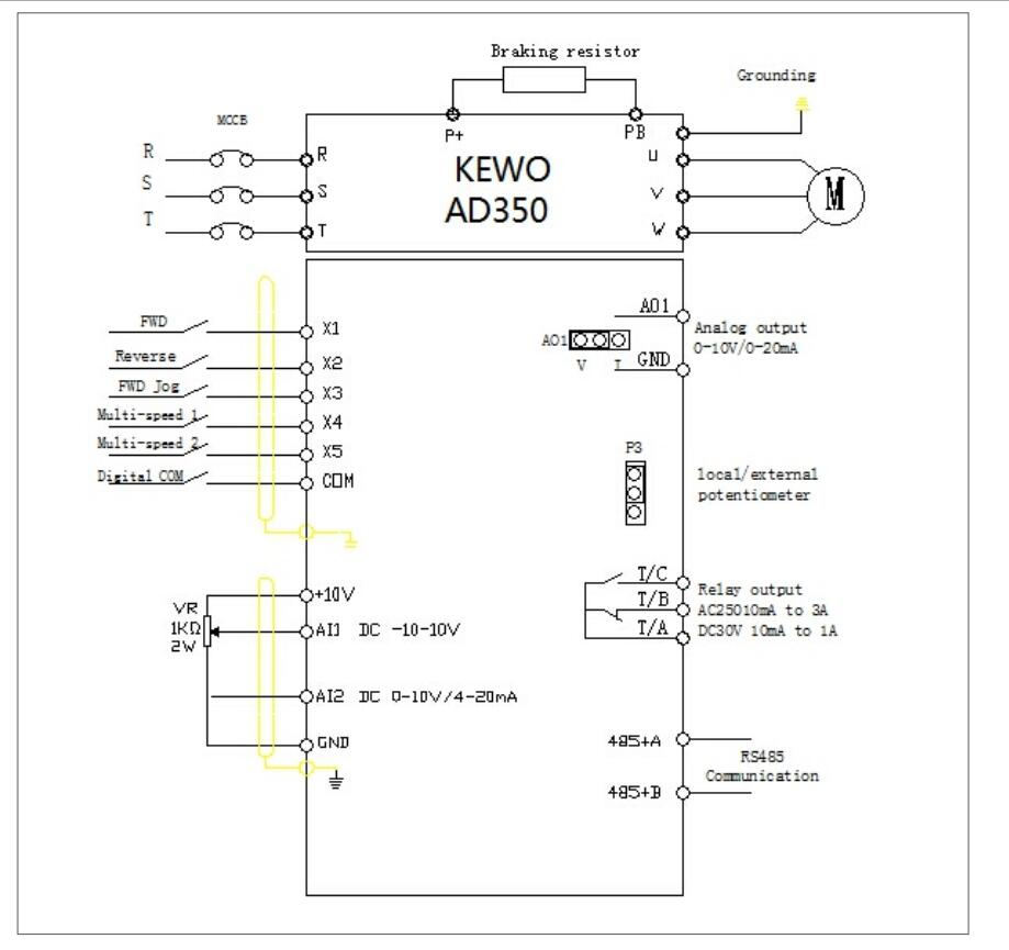 Kewo Ad350 High Performance Vector Control Mini Frequency Inverter Introduction Specification